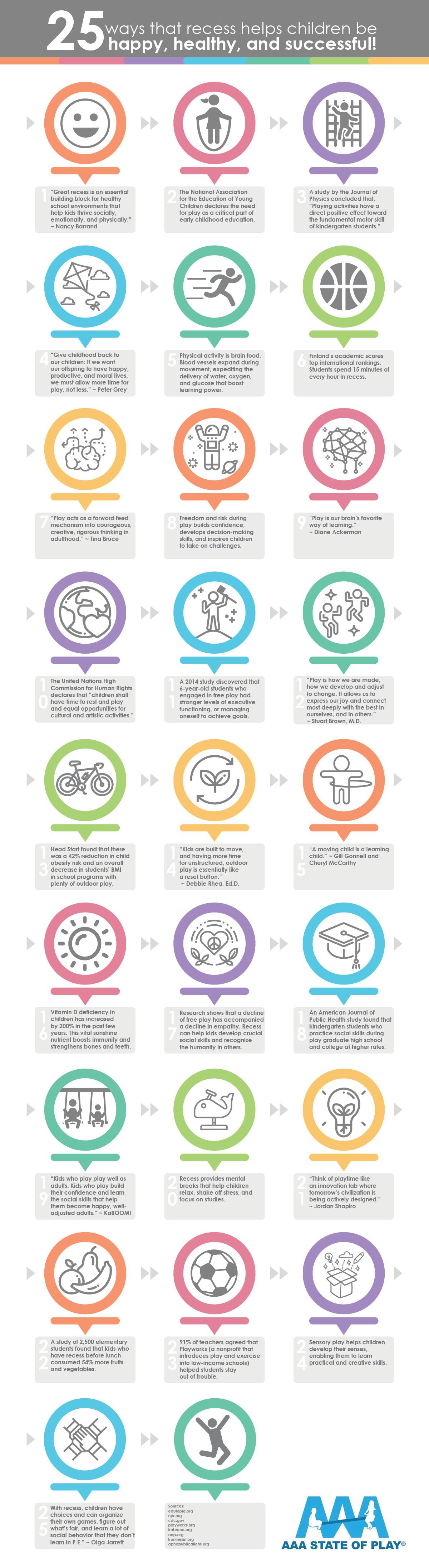 25 manieren om kinderen in de pauze blij gezond en succesvol te maken