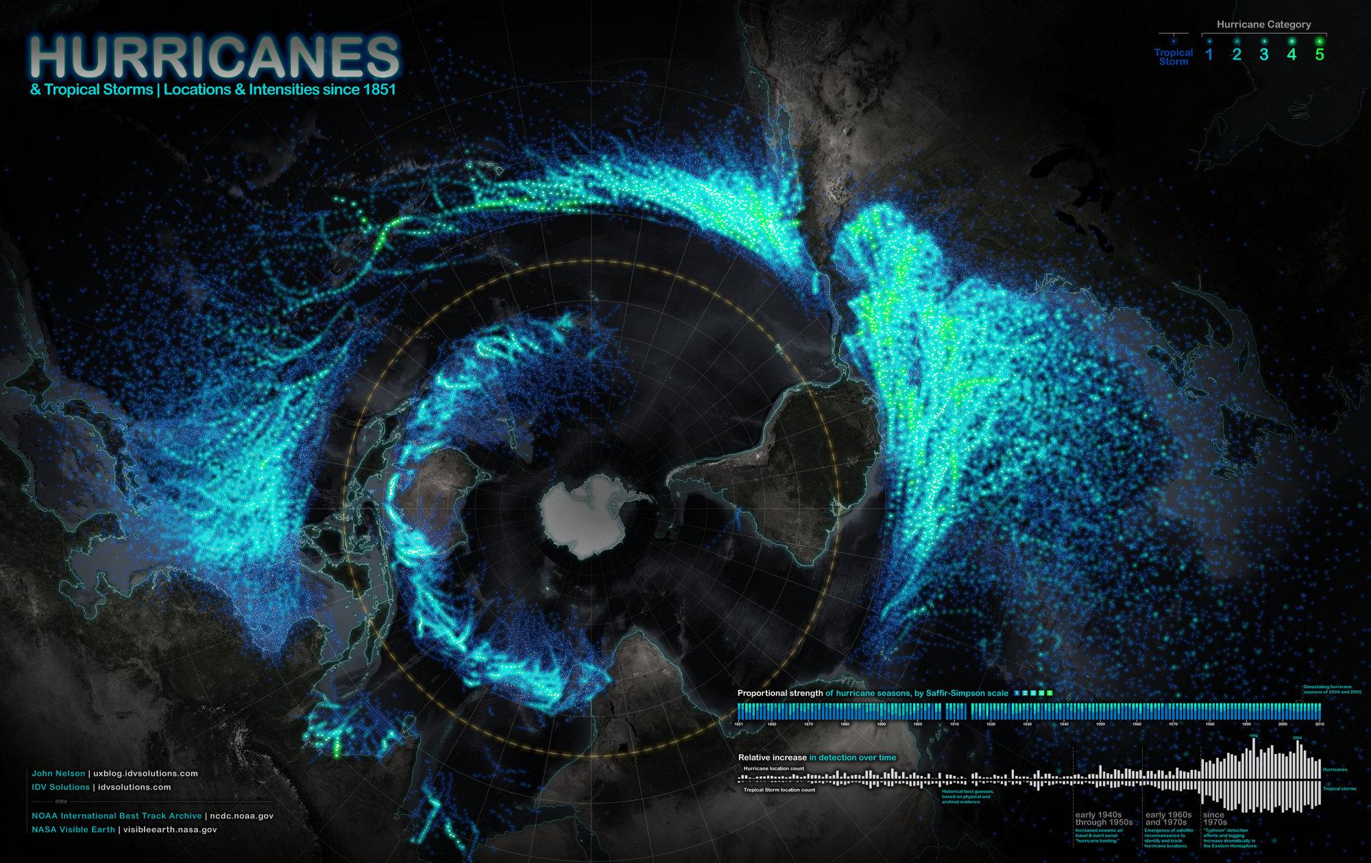 Alle orkanen en tropische stormen sinds 1851