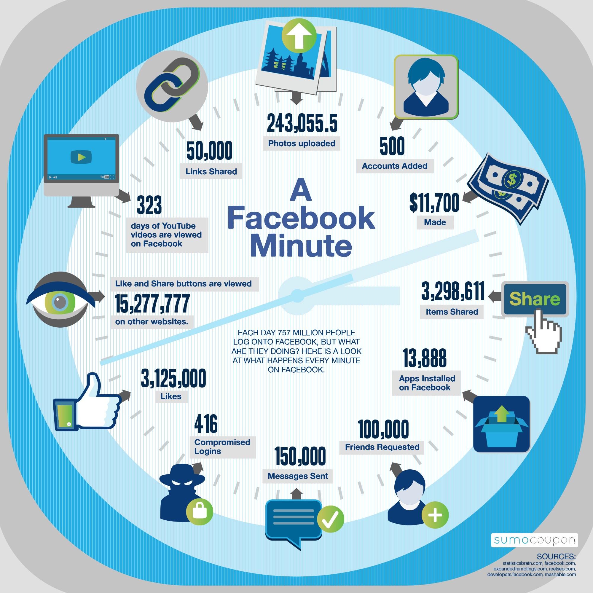 het grote cambridge analytica schandaal en de rol van facebook