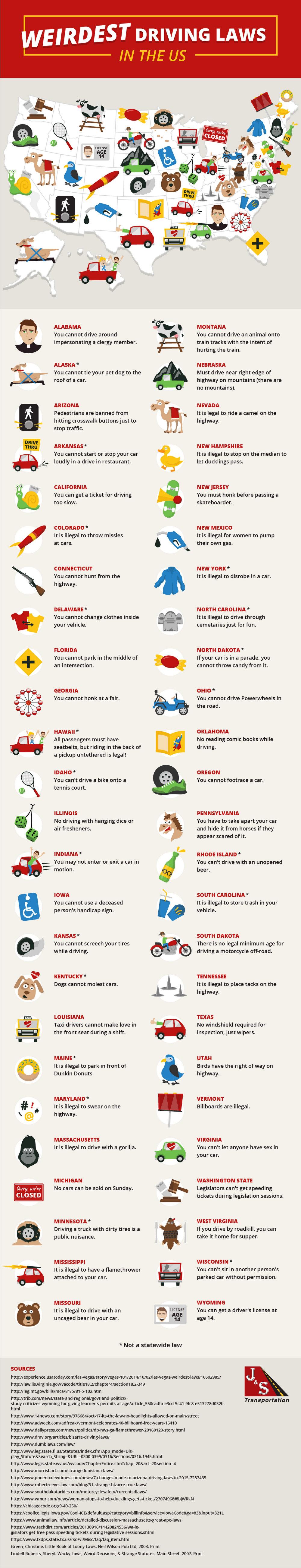 De vreemdste verkeersregels