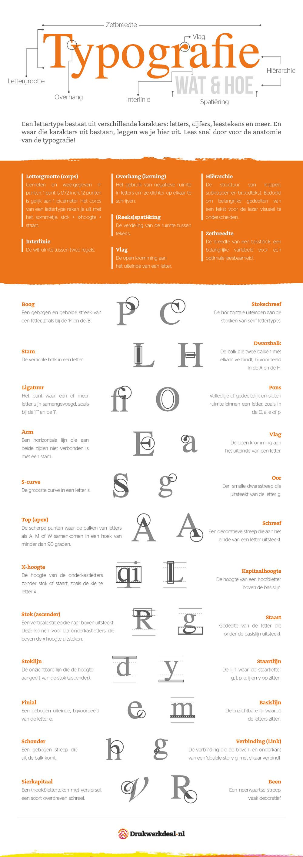 alles-over-typografie