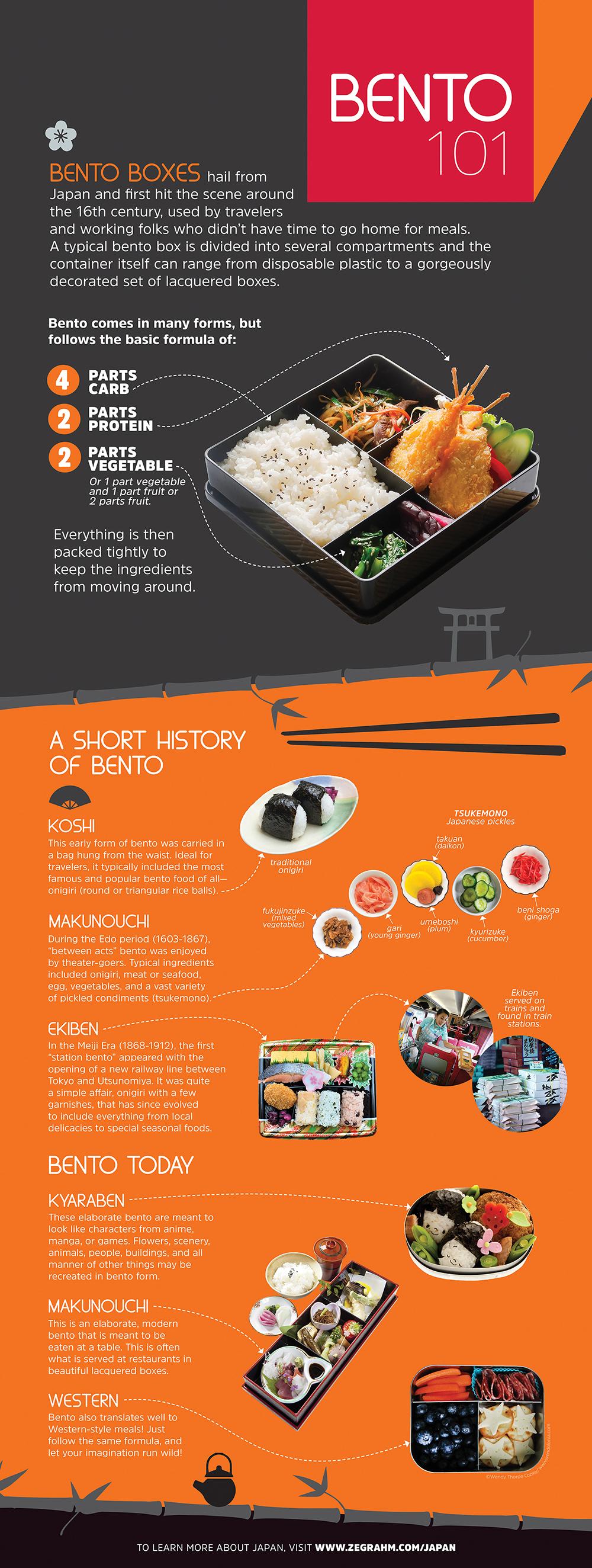 Japans eten special