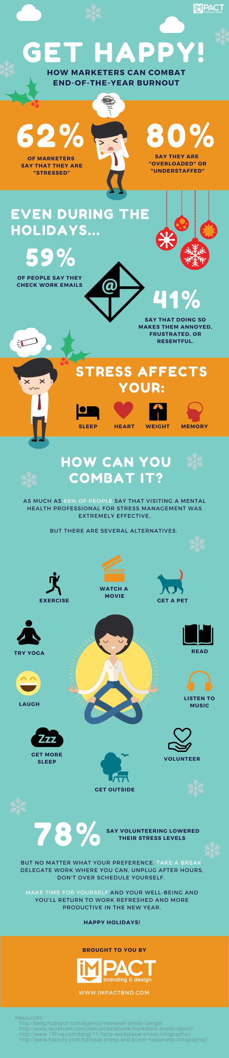 Hoe voorkom je als marketeer een burnout infographic