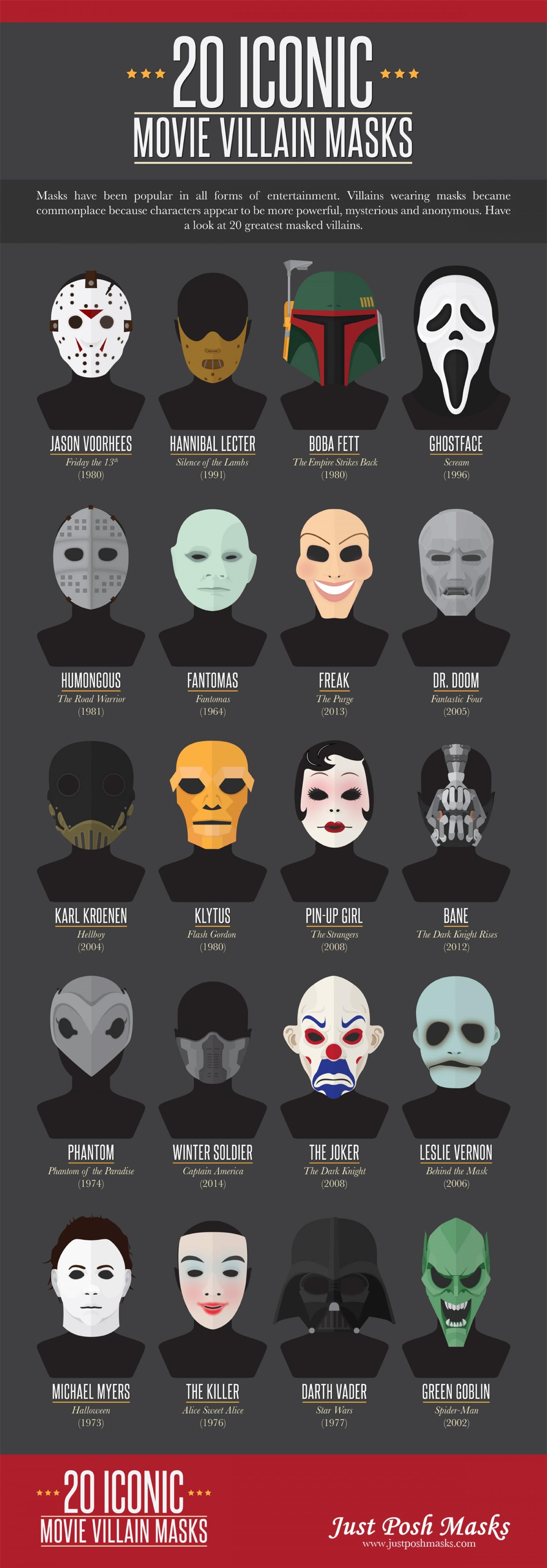 maskers van beroemde schurken in films