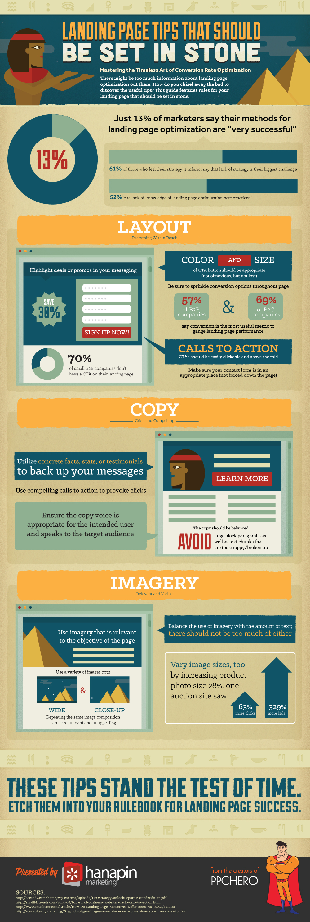 Infographic bestemmingspagina praktische tips