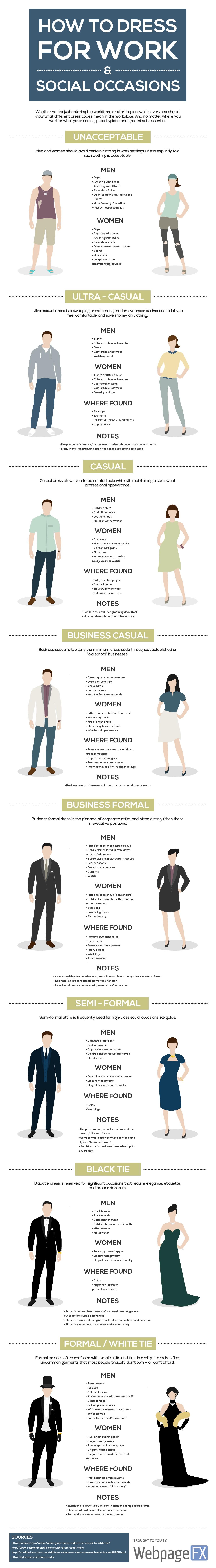 Infographic hoe te kleden voor werk