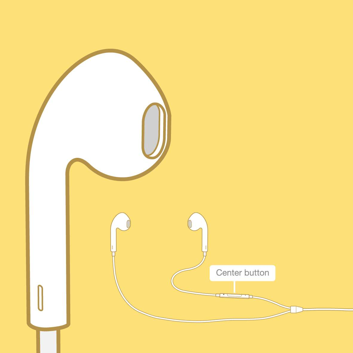 Apple iPhone manual infographic Headset