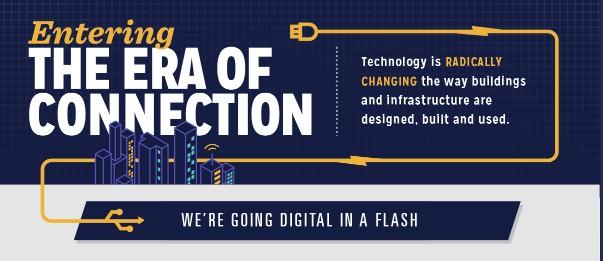 infographic_de-wereld-die-altijd-online-is_internet-of-things_smartcity