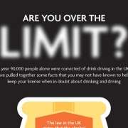 are you over the limit