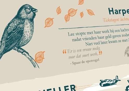 Thumbnail voor infographic over inspiratie van beroemde schrijvers.