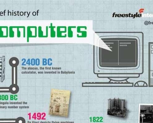 computer geschiedernis, de nintendo van 1985