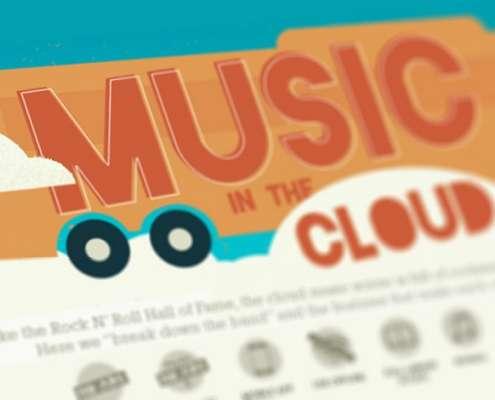 spotify itunes applemusic google music