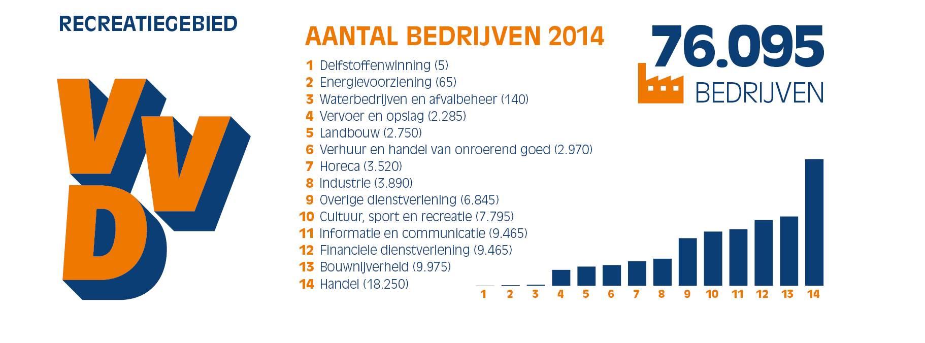 Thumbnail Utrecht in cijfers infographic