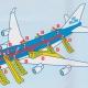 Vliegtuig veiligheid kaart thumbnail