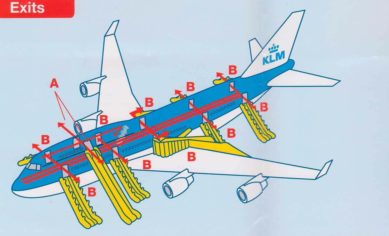 Veiligheidsinstructies aan boord van vliegtuigen v01