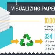 Papier verbruik in kaart gebracht thumbnail