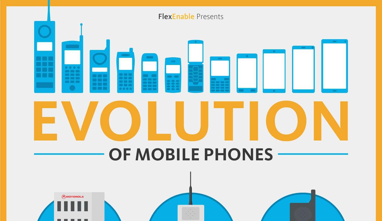 De evolutie van telefoons