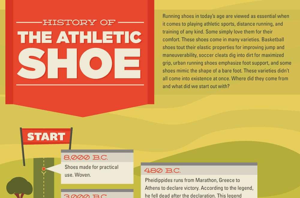 Thumbnail de evolutie van sportschoenen