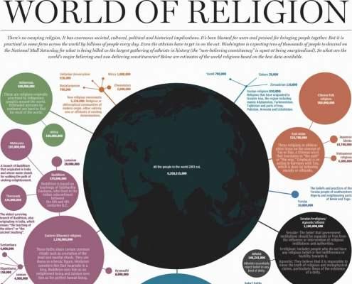 Infographic die uitleg geeft over allerlei soorten religieuze termen