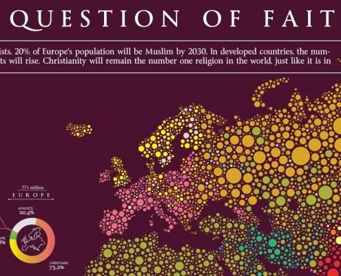 Infographic over hoe religie in de toekomst zal zijn