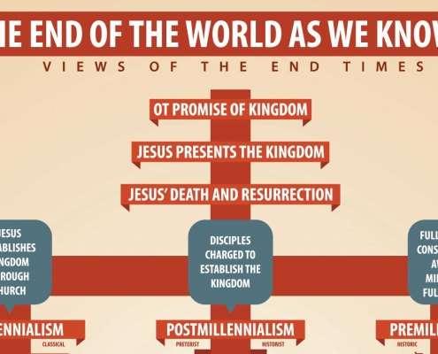 Infographic over het eind der tijden en hoe het gebeurt