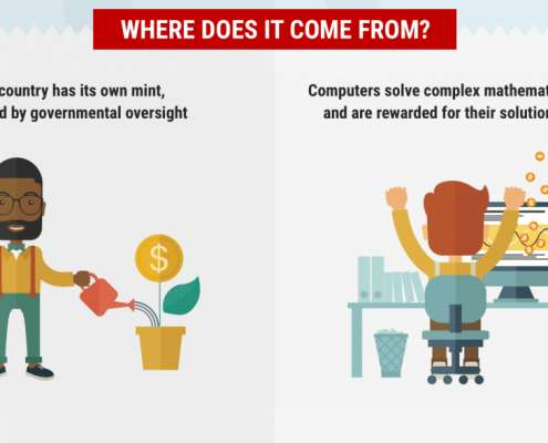 Een thumbnail van een infographic die over cryptocurrency gaat.