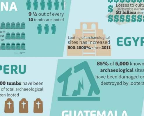 Infographic over de schade die criminaliteit in de cultuur aanricht