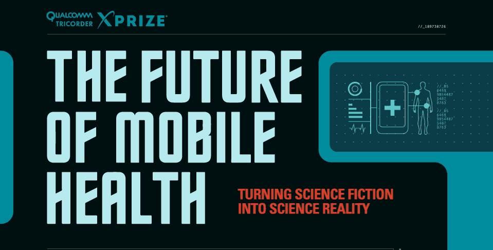 Een thumbnail over infographic over hoe mensen gezondheid kunnen meten in de toekomst.