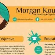 CV Morgan Kourim
