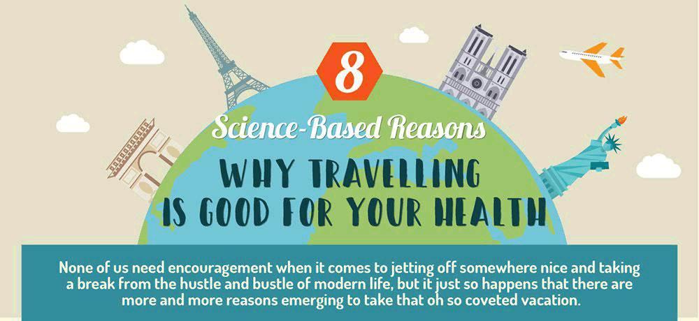 Een thumbnail van een infographic over het feit dat reizen gezond voor je is.