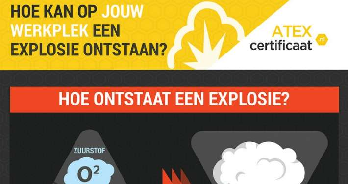 Explosie op je werkplek