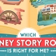 Disney Verhaalkamer keuze Infographic Thumbnail