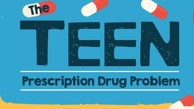 Drugs Infographic Thumbnail