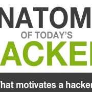 Thumbnail Hacker Infographic