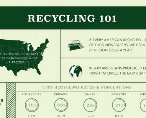 Infographic over het hergebruiken van oude producten thumbnail