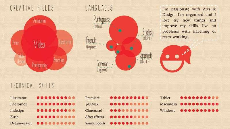 Infographic cv thumbnail van Ana-Lourenço
