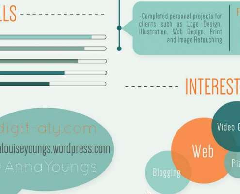 Infographic cv thumbnail van Anna Louise Youngs