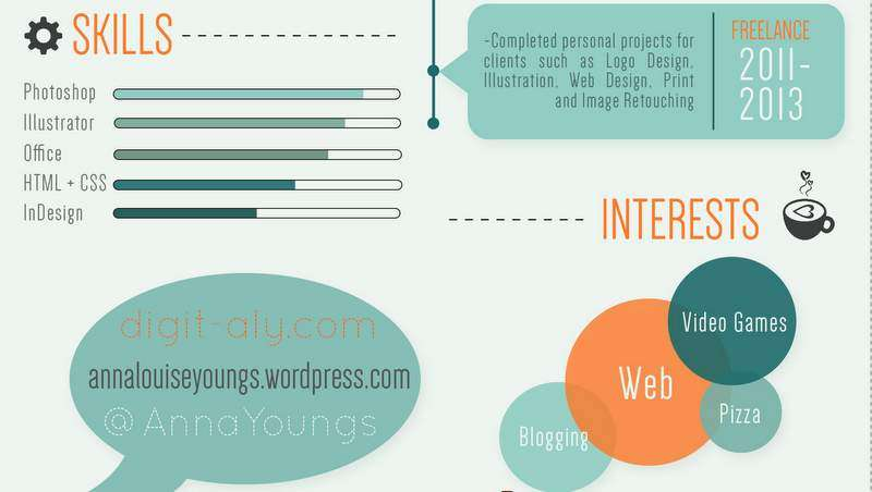 Infographic cv thumbnail van Anna Louise Youngs