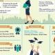 Infographic thumbnail cv van Lucy Miller