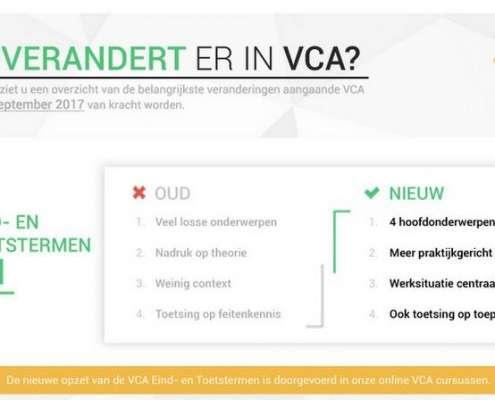 Infographic over de verandering die plaats gaan vinden binnen VCA