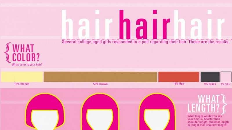 Infographic feitjes over je haar