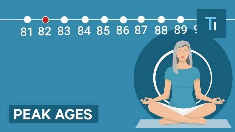 Infographic over op welke leeftijden je het beste in iets bent