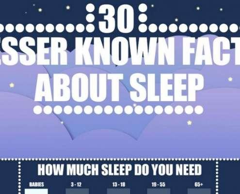 Infographic over feitjes slapen