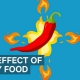 Infographic over pittig eten