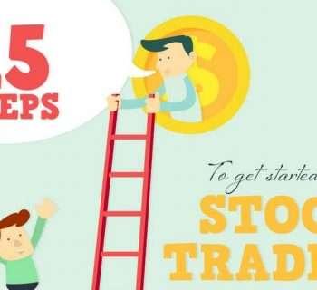 Infographic over vijftien stappen om te beginnen als beurshandelaar