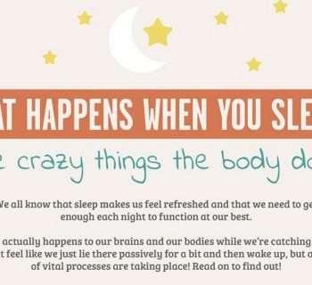 Infographic over wat er met je gebeurt wanneer je slaapt