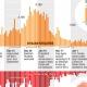Fataal gewonden Irak Infographic thumbnail