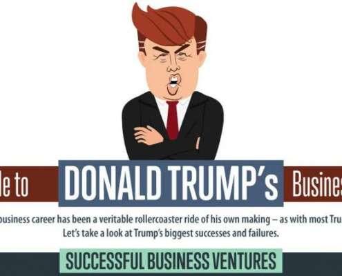 Infographic pver een weergave va Trum's carrière