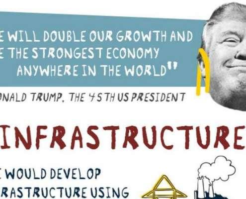 Infographic over hoe Trump Amerika weer groot gaat maken