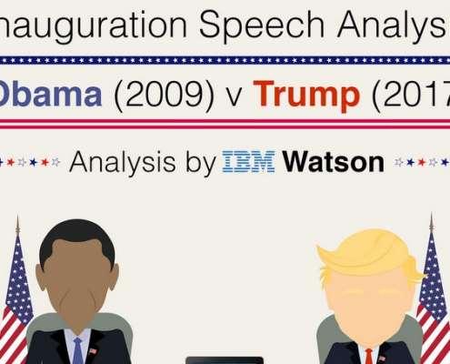 Obama vs Trump speech vergelijking